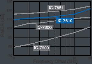 RMDR-Chart-e1514727545186-300x210.png